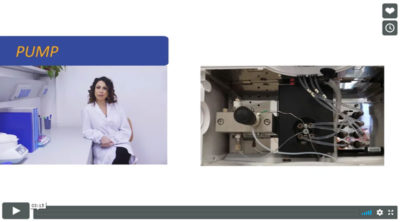 HPLC, how it works and its components